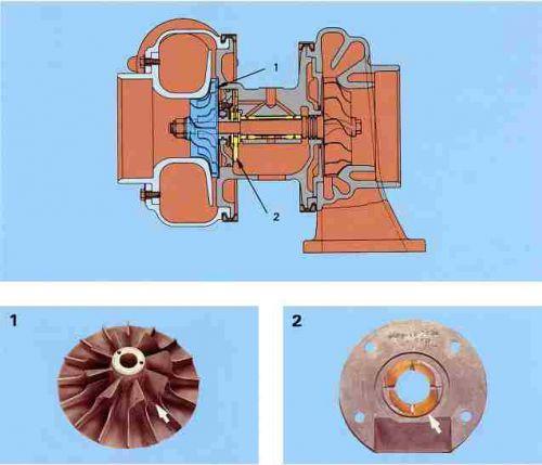 Характер поломок, вызванных попаданием инородного вещества в систему впуска воздуха